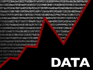 Corporate Data and Metrics